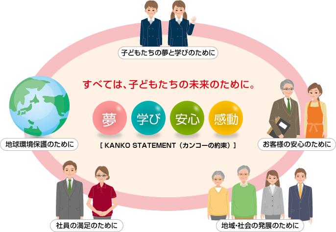 企業活動への想い〜CSR活動〜|...