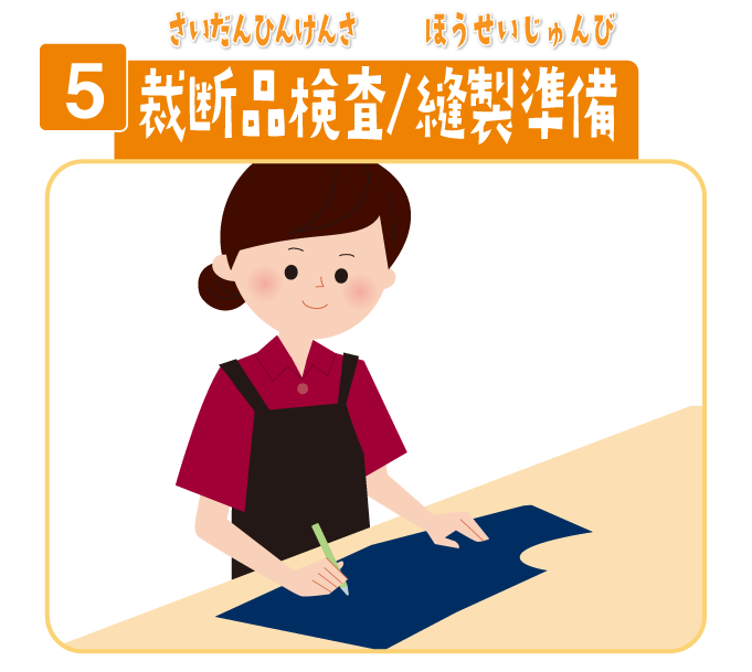 5 裁断品検査  縫製準備